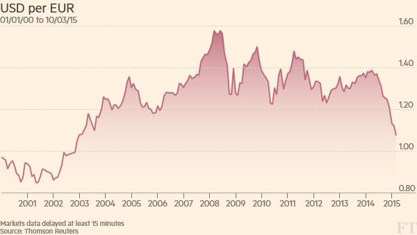 Euro bears grow louder as parity edges closer